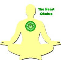 Learn How To Overcome Depression, Grief, Hurt, Loss & Loneliness - image Anahata-Heart-Chakra-Position on https://www.rudrakshabenefits.com