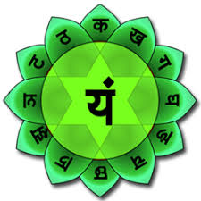Learn How To Overcome Depression, Grief, Hurt, Loss & Loneliness - image Anahata-Heart-Chakra on https://www.rudrakshabenefits.com