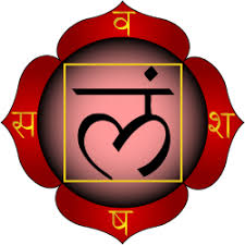 Learn How To Overcome Depression, Grief, Hurt, Loss & Loneliness - image Muladhara-Root-Base-First-Chakra on https://www.rudrakshabenefits.com