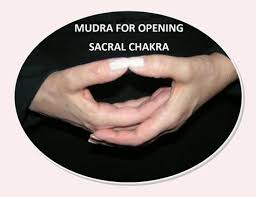 Learn How Solutions to Joyfulness and Pleasure Lies Within Your Sacral Sex Chakra - image Mudra-Swadhisthana-Sacral-Sex-Chakra-Open on https://www.rudrakshabenefits.com